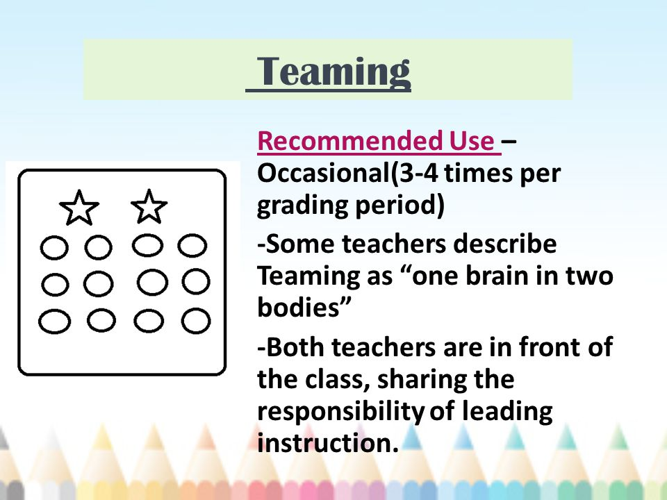 Teaming Recommended Use – Occasional(3-4 times per grading period)