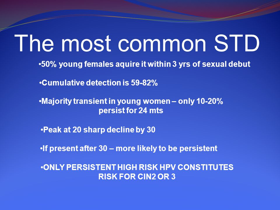 The most common STD 50% young females aquire it within 3 yrs of sexual debut. Cumulative detection is 59-82%