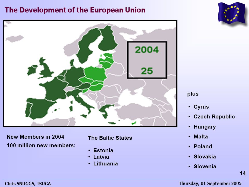 plus Cyrus. Czech Republic. Hungary. Malta. Poland. Slovakia. Slovenia. New Members in 2004.