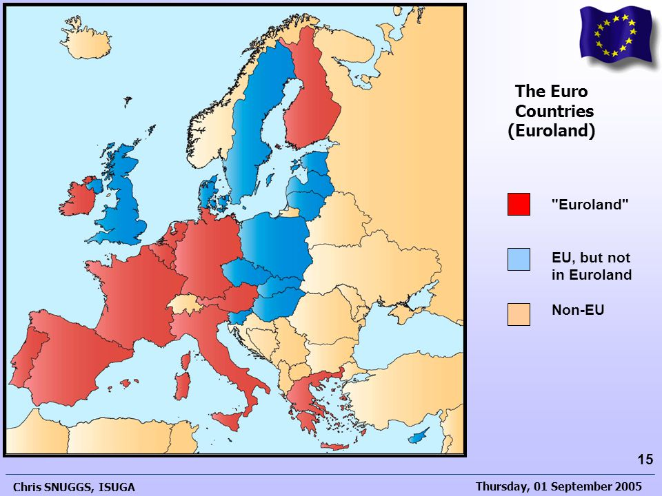 The Euro Countries (Euroland)