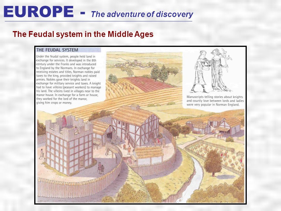 EUROPE - The adventure of discovery