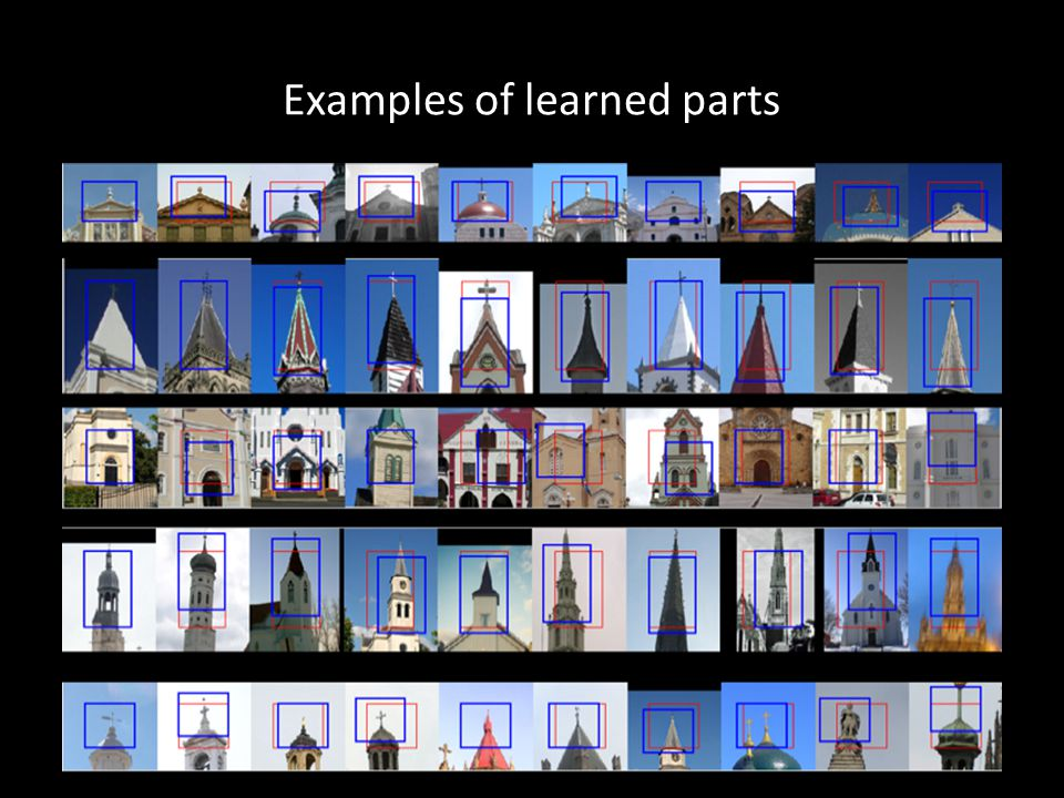 Examples of learned parts