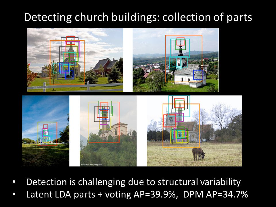 Detecting church buildings: collection of parts