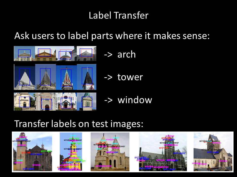 Label Transfer Ask users to label parts where it makes sense: -> arch.
