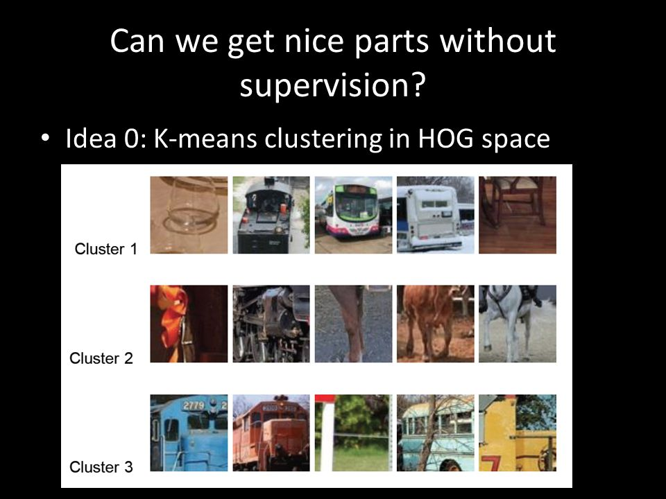 Can we get nice parts without supervision