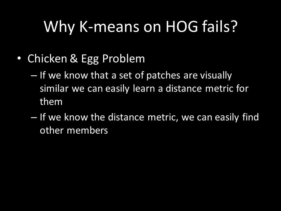 Why K-means on HOG fails