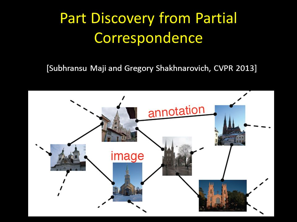 Part Discovery from Partial Correspondence