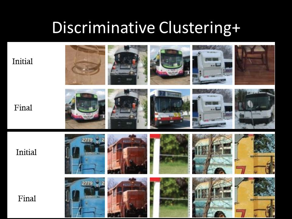 Discriminative Clustering+