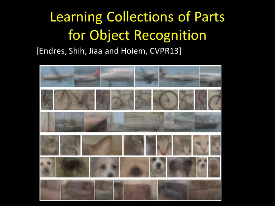 Learning Collections of Parts for Object Recognition