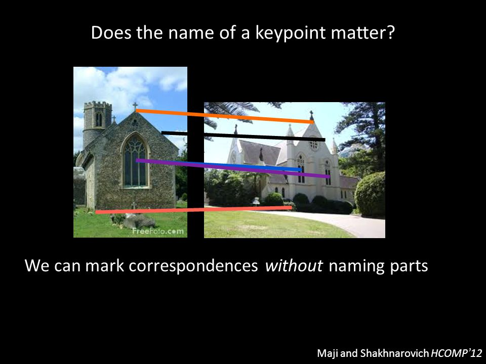 Does the name of a keypoint matter
