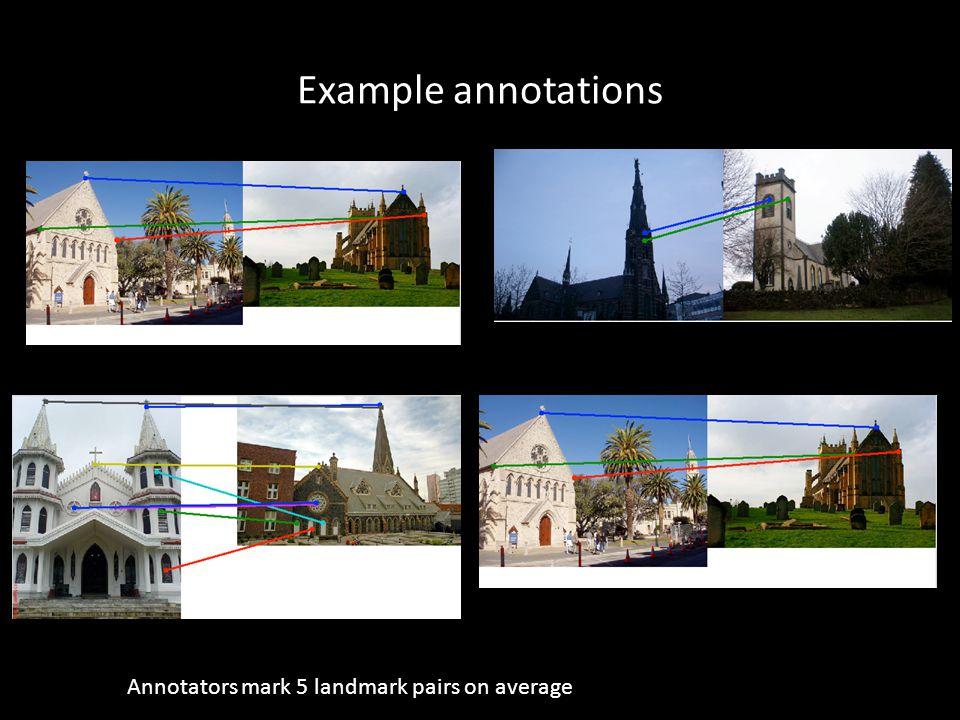 Example annotations Annotators mark 5 landmark pairs on average