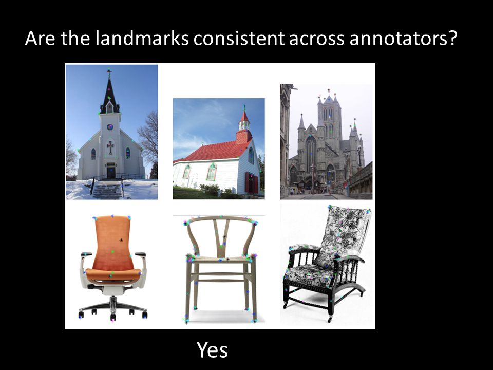 Are the landmarks consistent across annotators