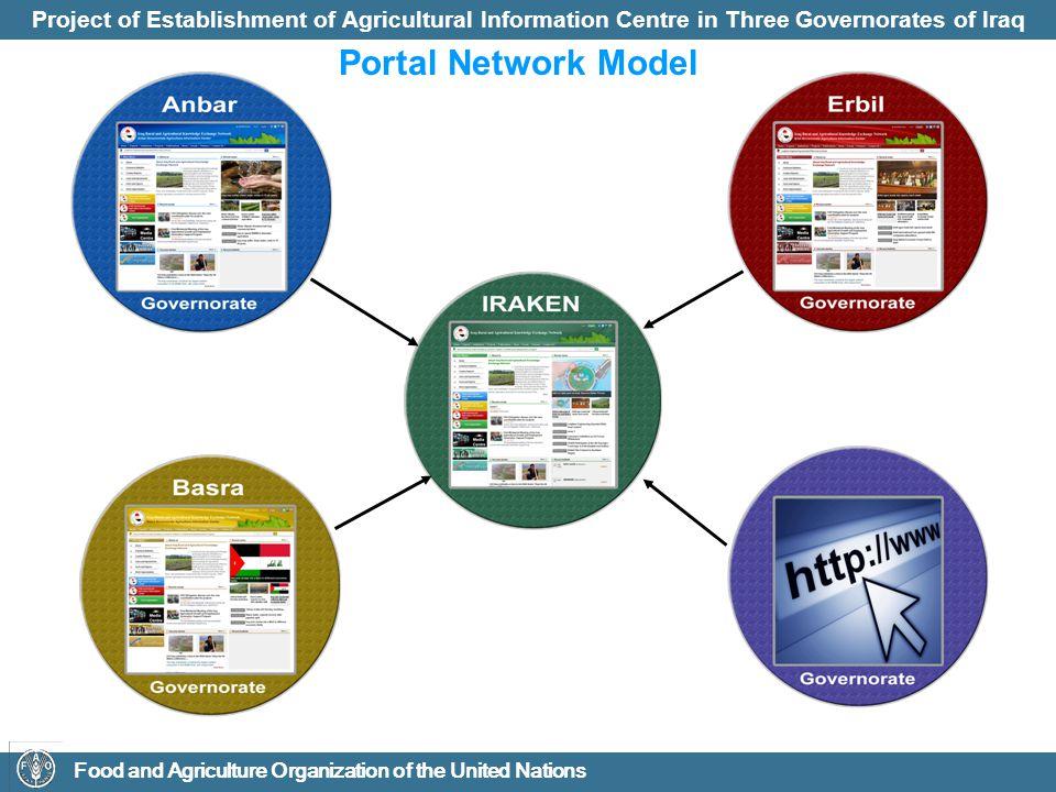 Portal Network Model