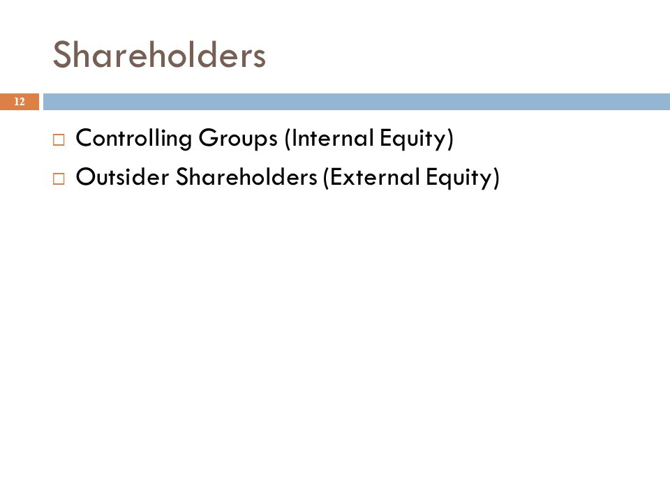 Shareholders Controlling Groups (Internal Equity)