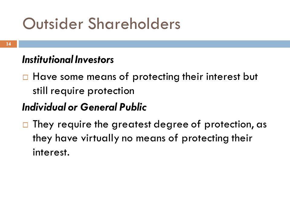 Outsider Shareholders