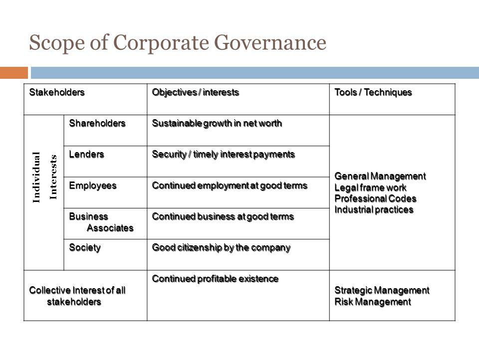 Scope of Corporate Governance