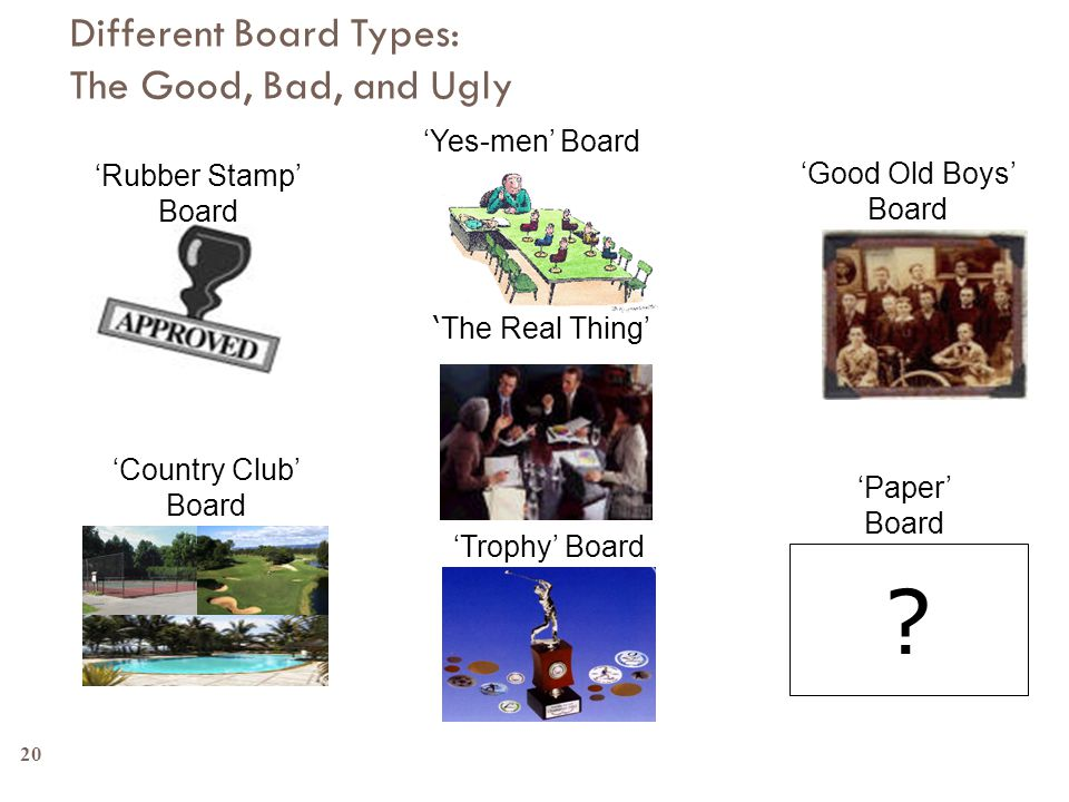 Different Board Types: The Good, Bad, and Ugly