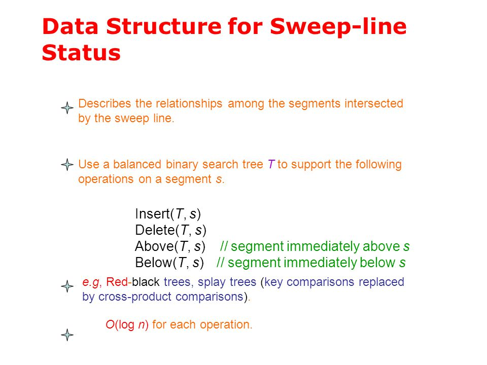 Data Structure for Sweep-line Status