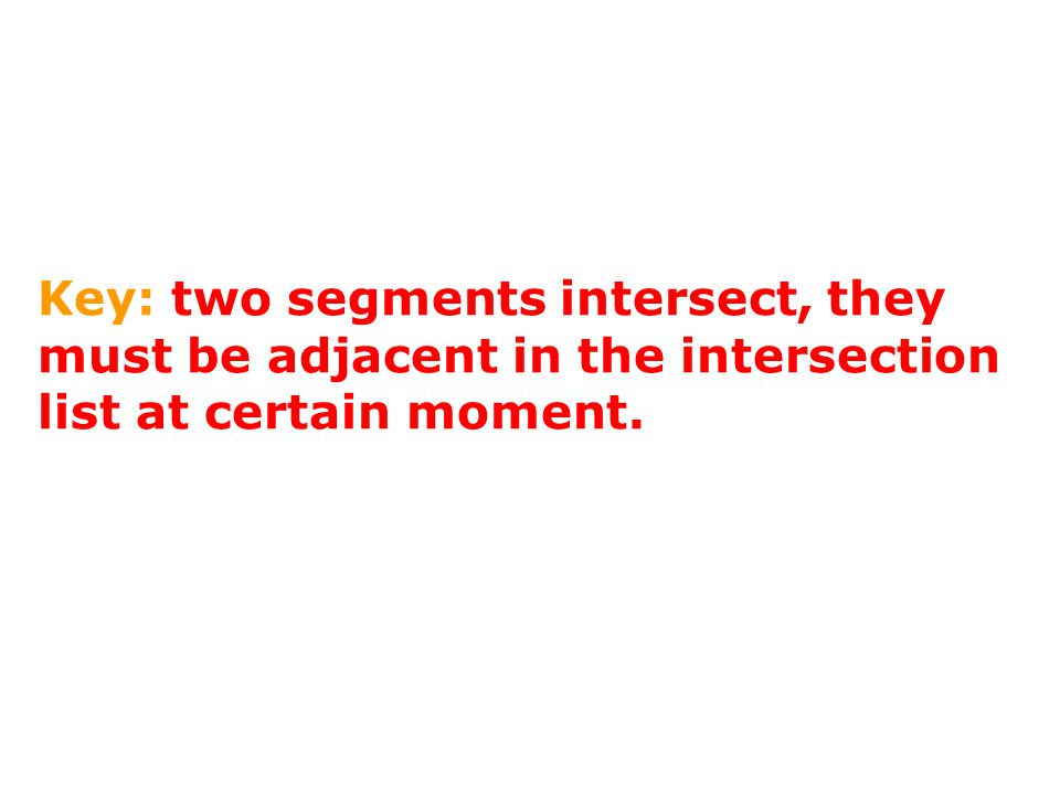 Key: two segments intersect, they must be adjacent in the intersection list at certain moment.
