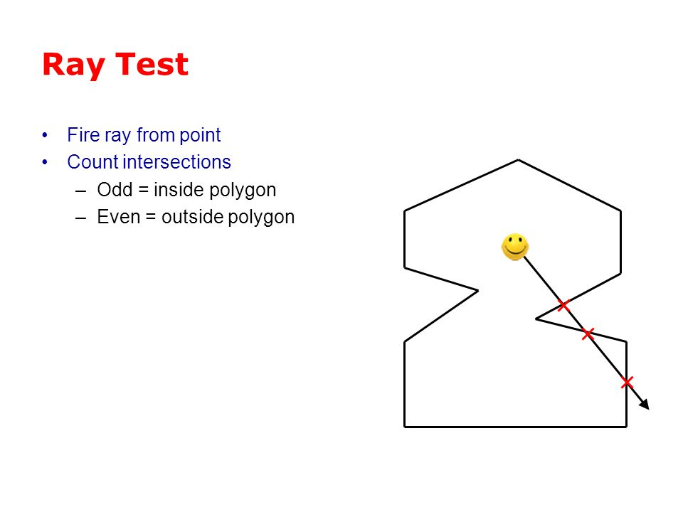 Ray Test Fire ray from point Count intersections Odd = inside polygon