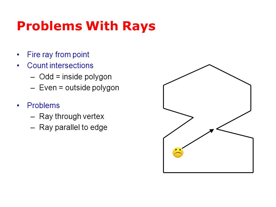 Problems With Rays Fire ray from point Count intersections