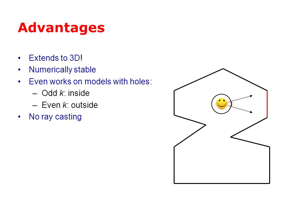 Advantages Extends to 3D! Numerically stable