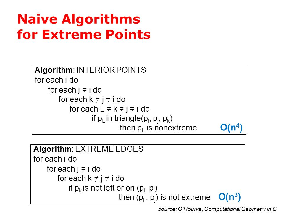 Naive Algorithms for Extreme Points