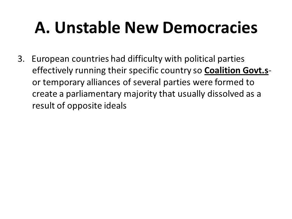 A. Unstable New Democracies