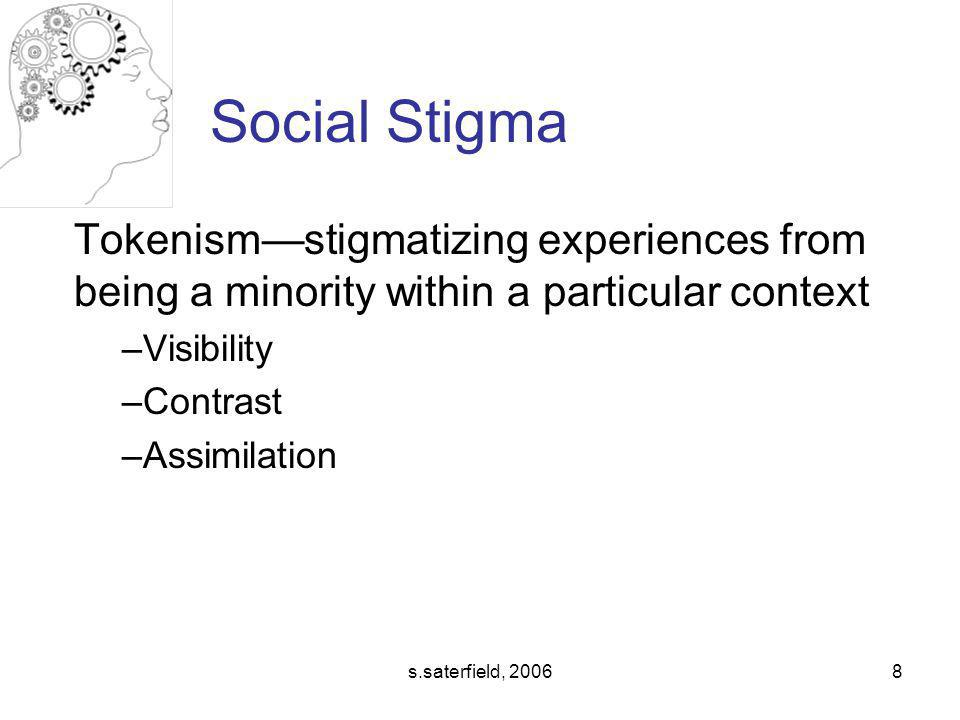 Social Stigma Tokenism—stigmatizing experiences from being a minority within a particular context. Visibility.
