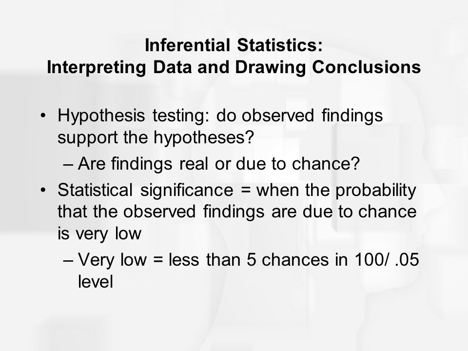 Inferential Statistics: Interpreting Data and Drawing Conclusions