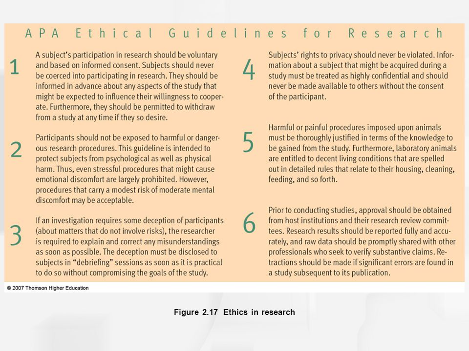 Figure 2.17 Ethics in research