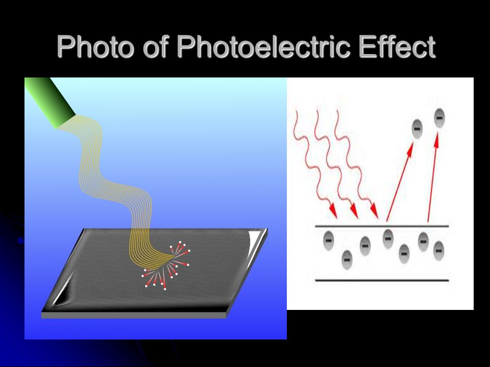 Photo of Photoelectric Effect