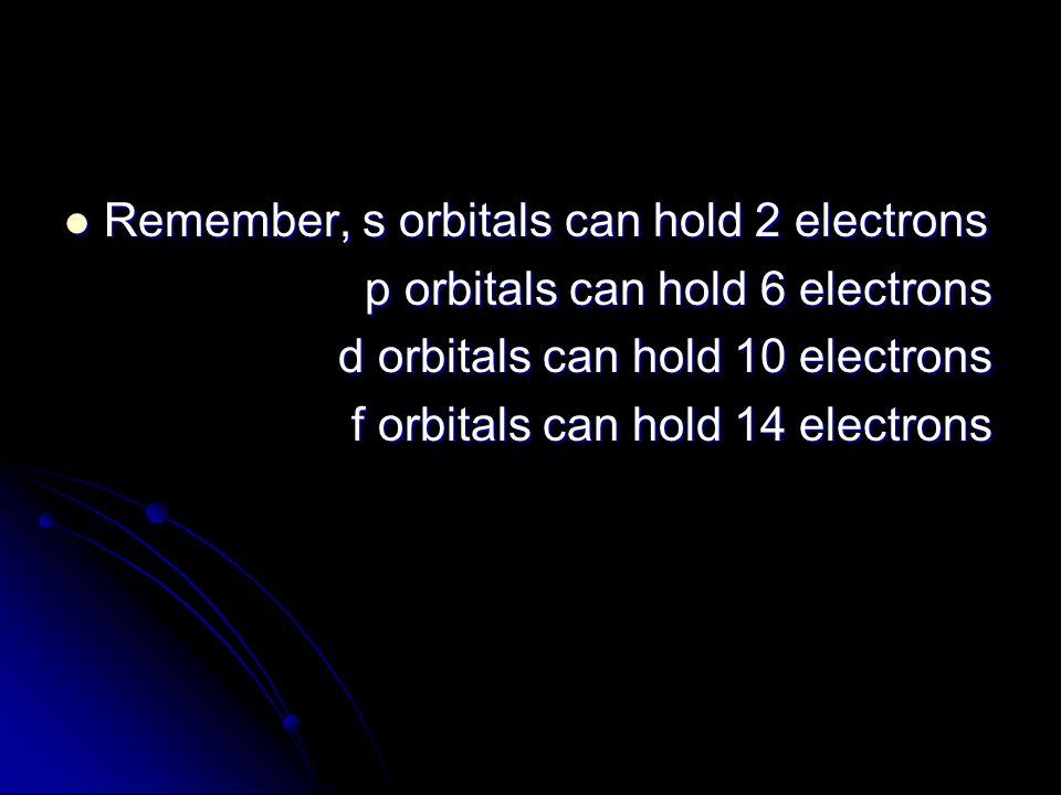 Remember, s orbitals can hold 2 electrons