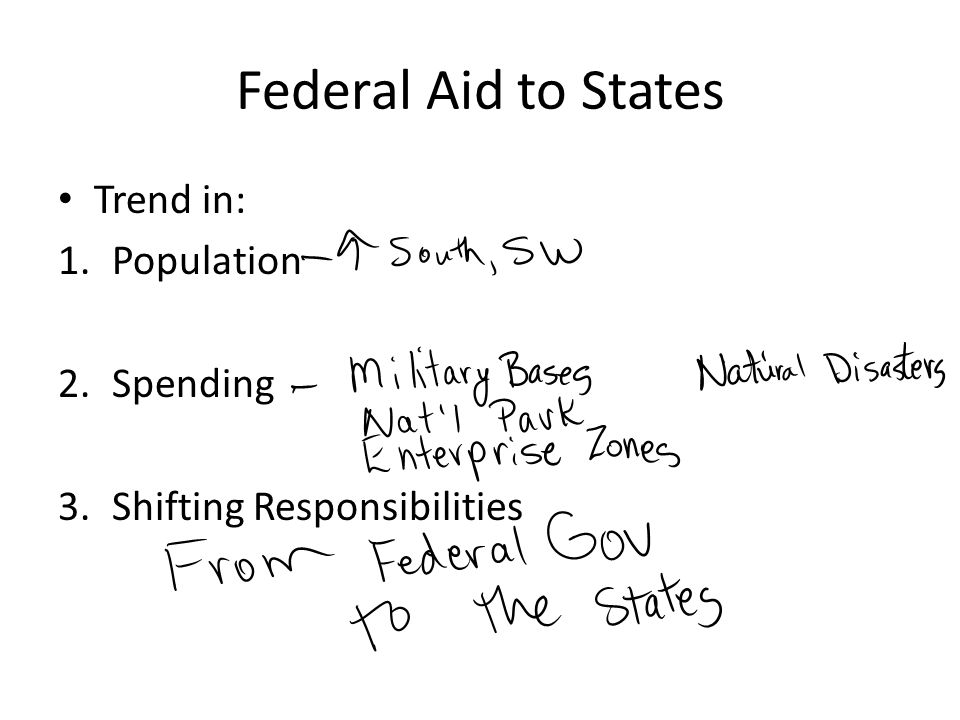 Federal Aid to States Trend in: Population Spending