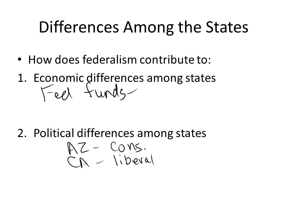 Differences Among the States