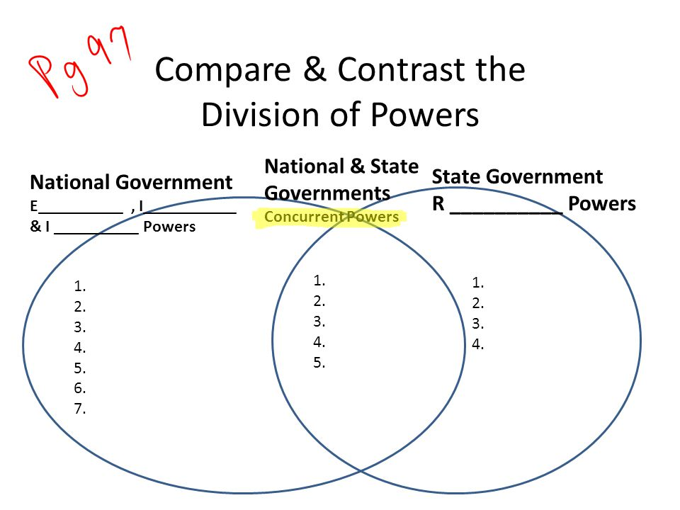 Compare & Contrast the Division of Powers