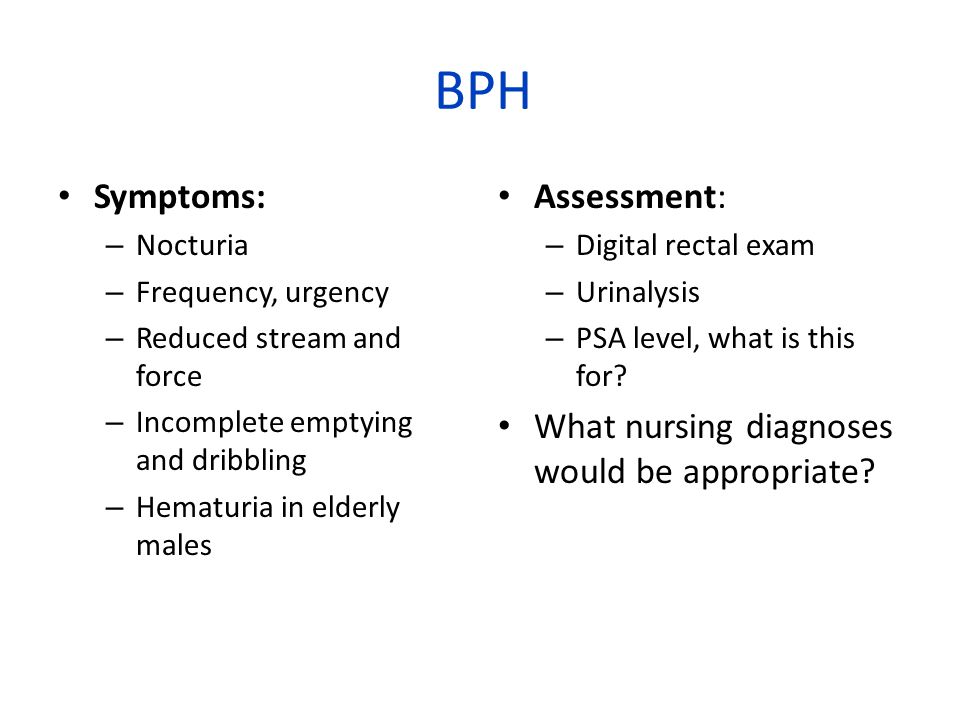 BPH Symptoms: Assessment: What nursing diagnoses would be appropriate