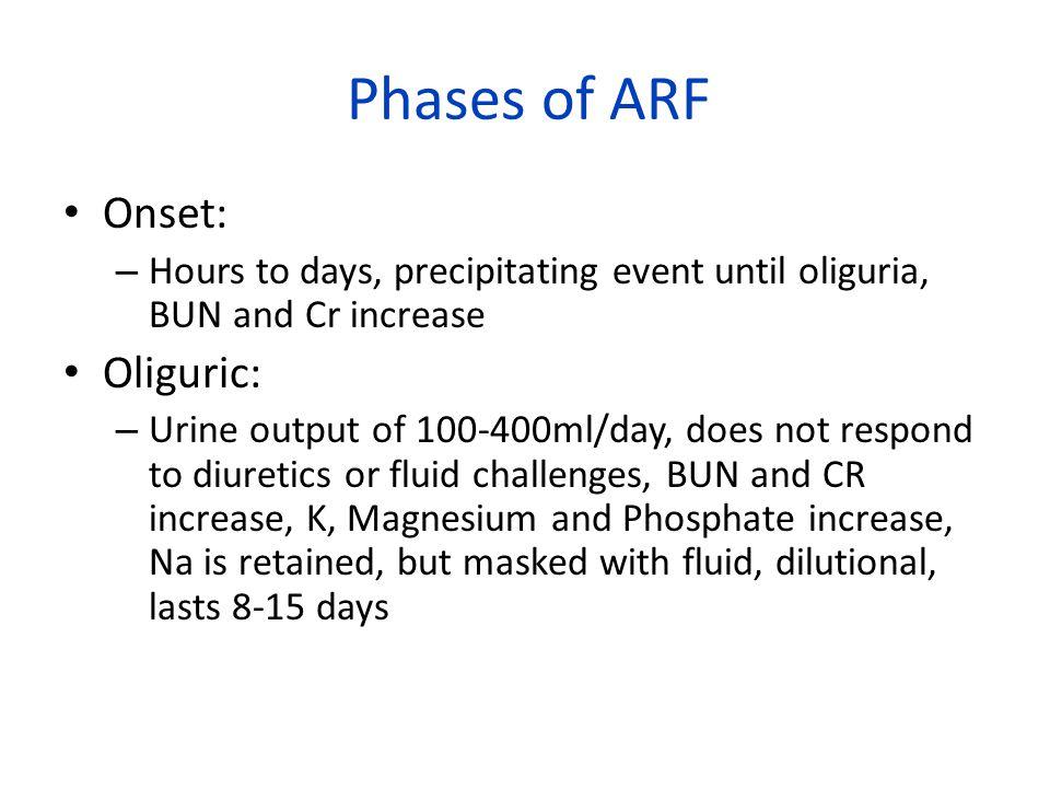 Phases of ARF Onset: Oliguric: