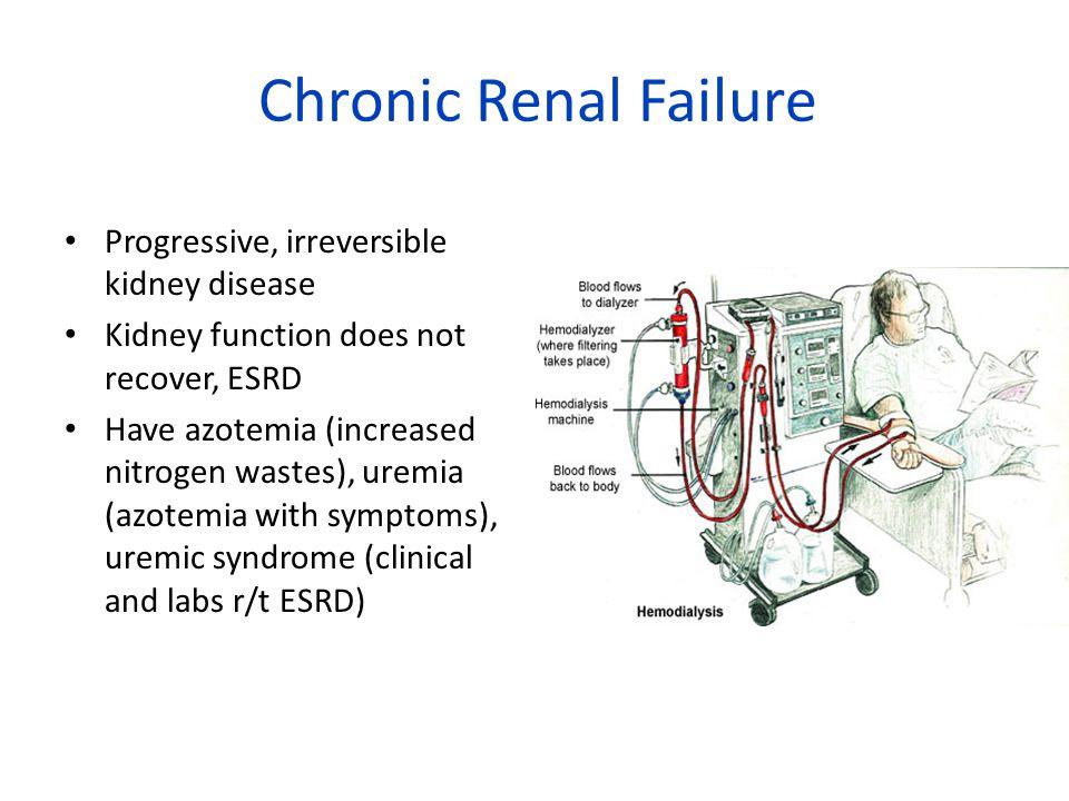 Chronic Renal Failure Progressive, irreversible kidney disease
