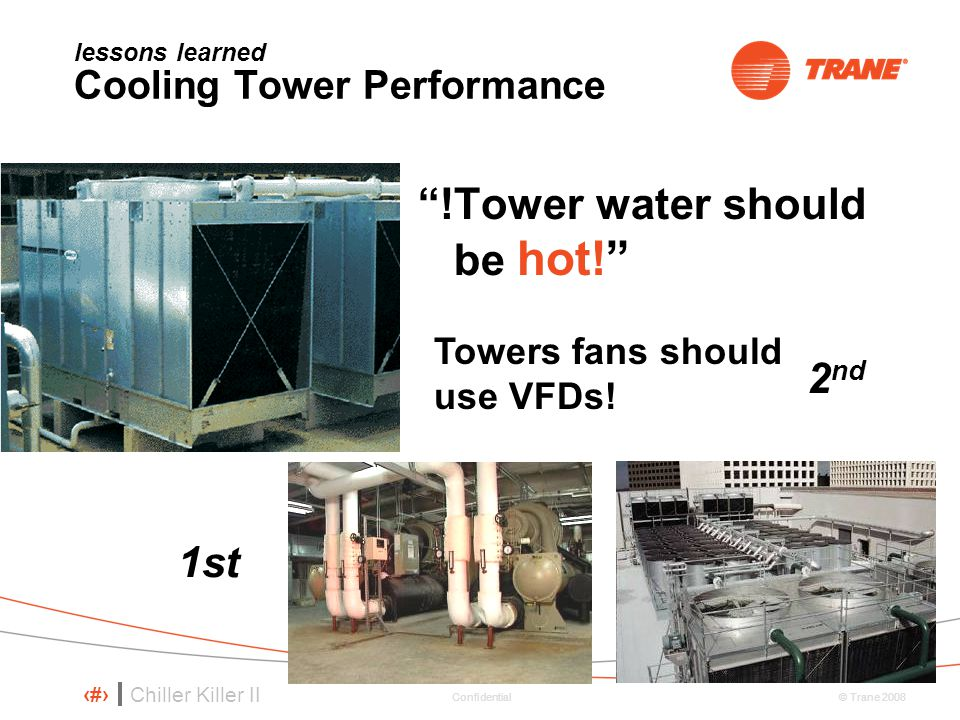 lessons learned Cooling Tower Performance