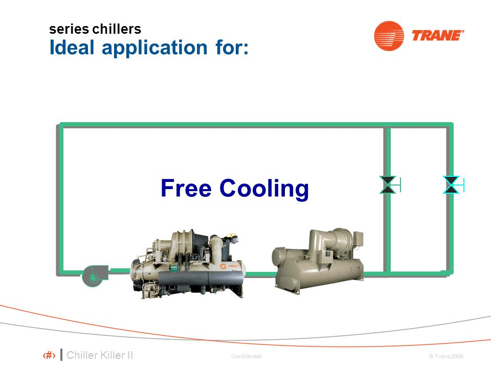 series chillers Ideal application for: