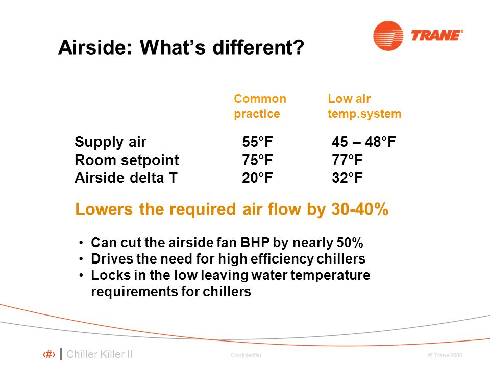 Airside: What's different