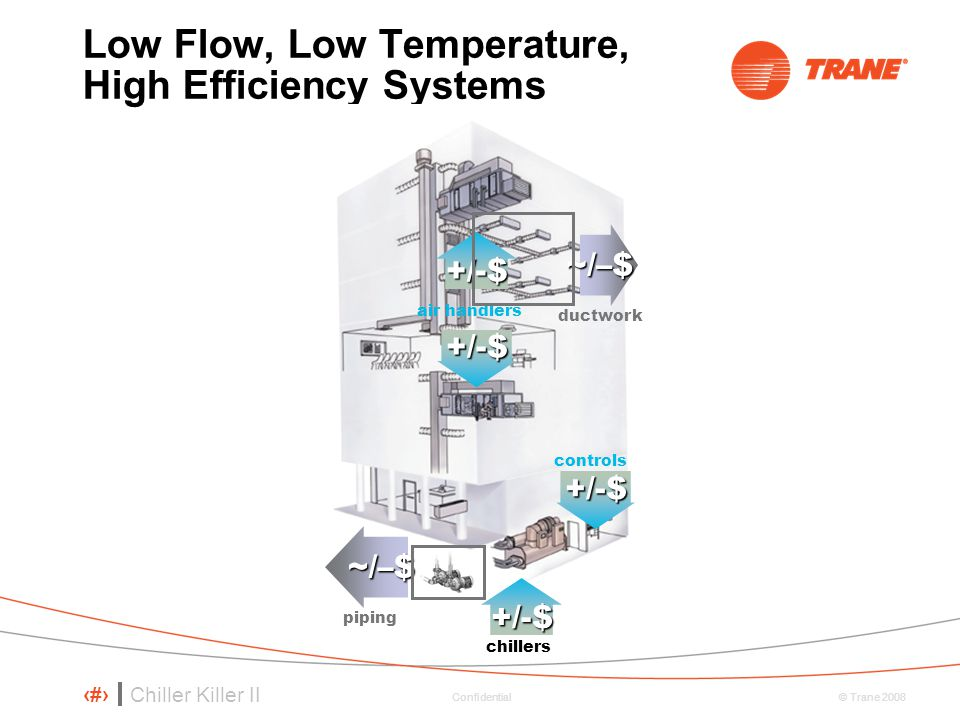 Low Flow, Low Temperature, High Efficiency Systems