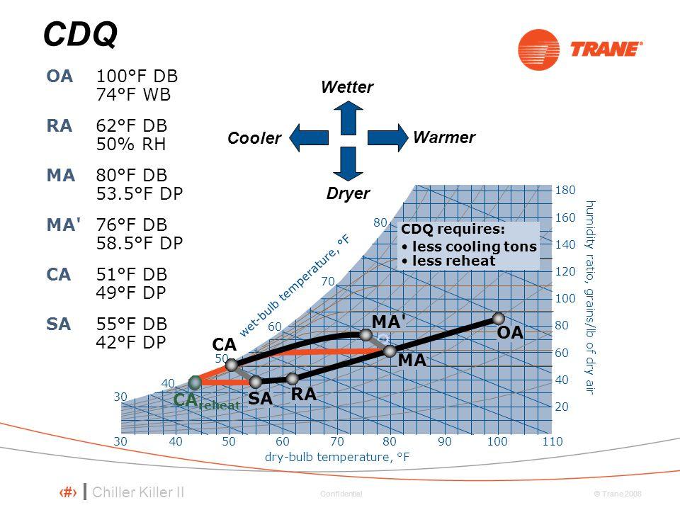 CDQ OA 100°F DB 74°F WB Wetter RA 62°F DB 50% RH Cooler Warmer MA
