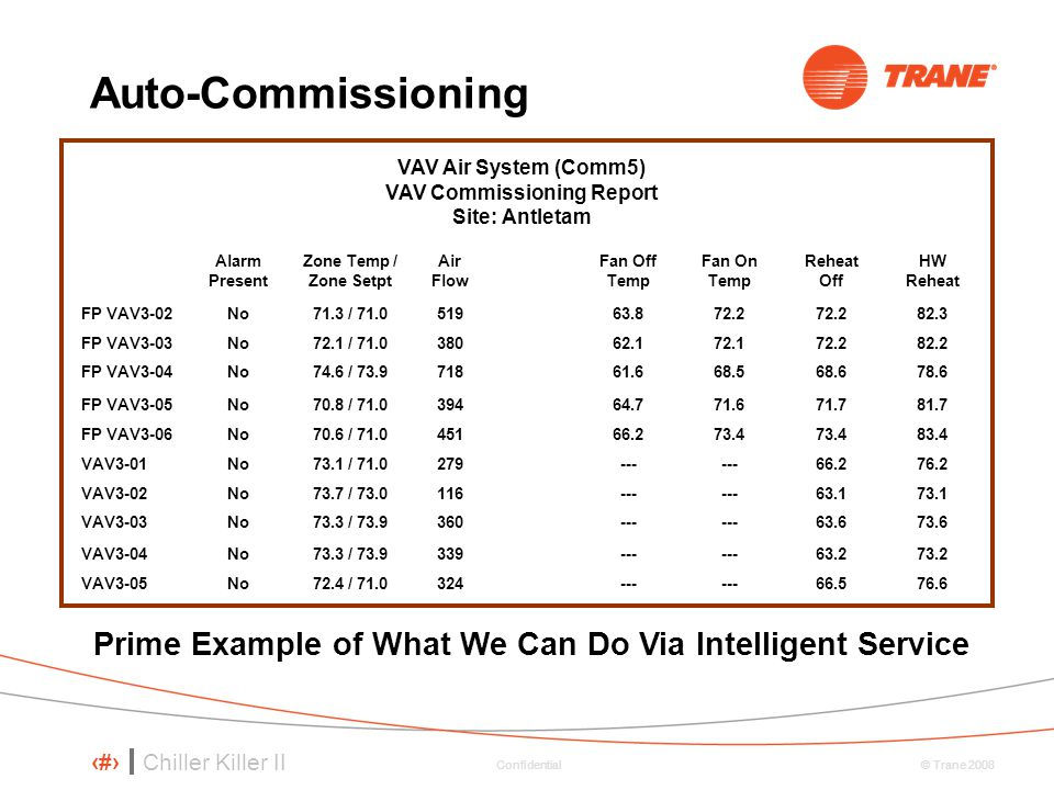 VAV Commissioning Report