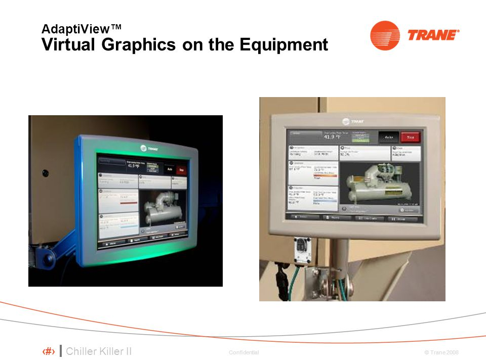 AdaptiView™ Virtual Graphics on the Equipment