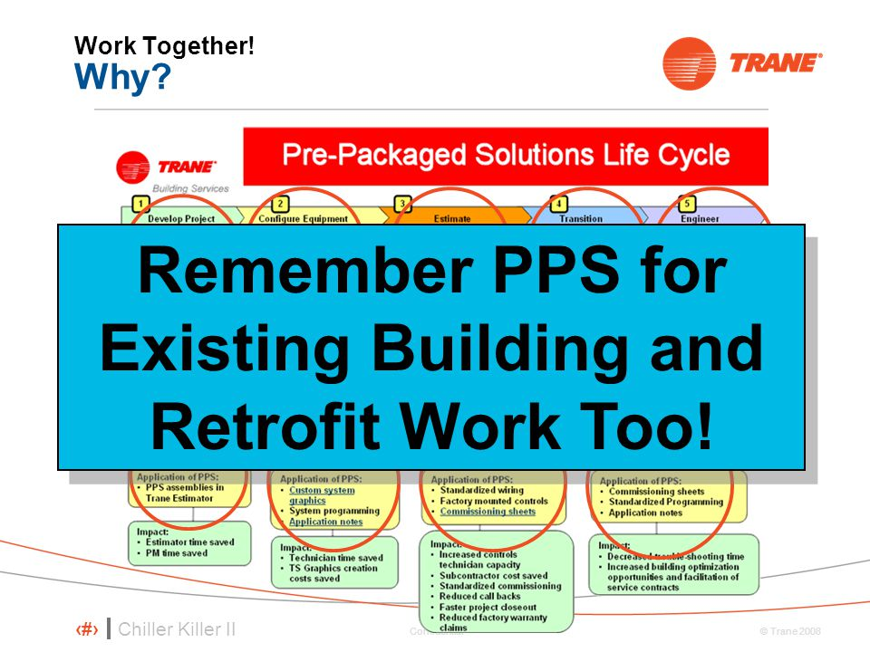 Remember PPS for Existing Building and Retrofit Work Too!