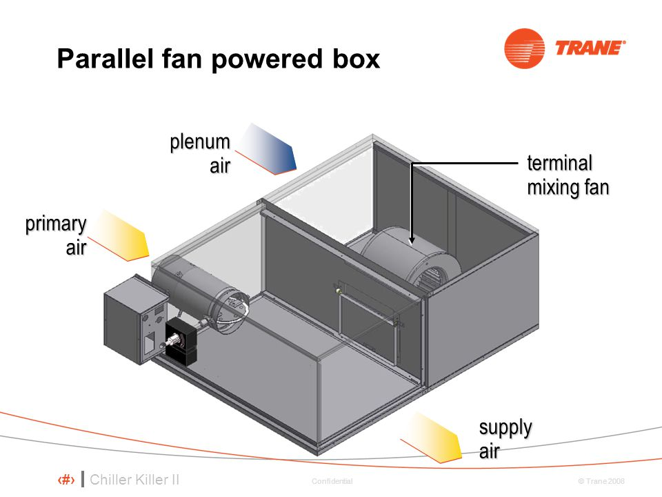 Parallel fan powered box