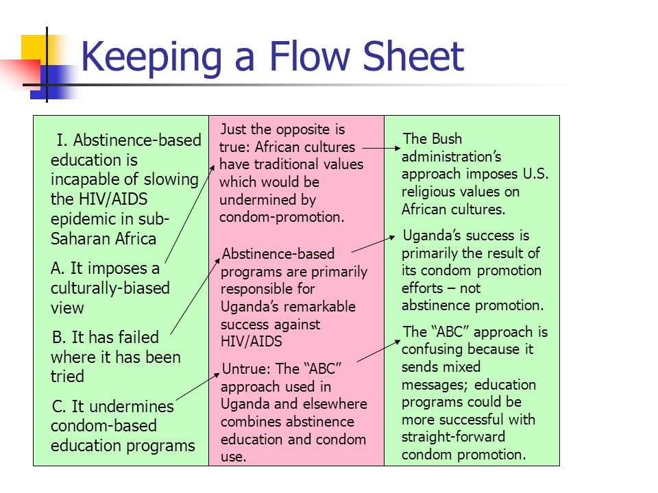 Keeping a Flow Sheet Just the opposite is true: African cultures have traditional values which would be undermined by condom-promotion.
