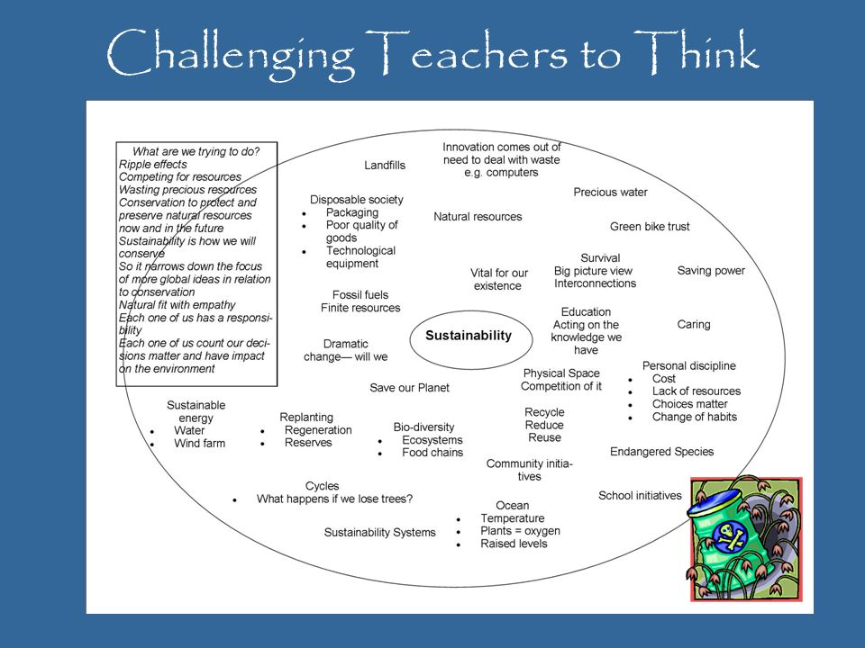 Challenging Teachers to Think